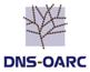 DNS-OARC